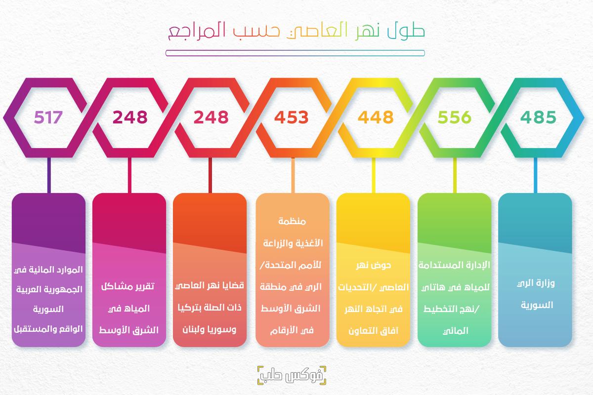 تصميم عبد الله خطيب